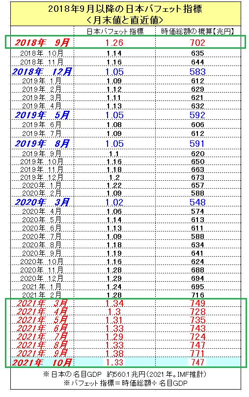 f:id:yukimatu-tousi:20211009142149p:plain