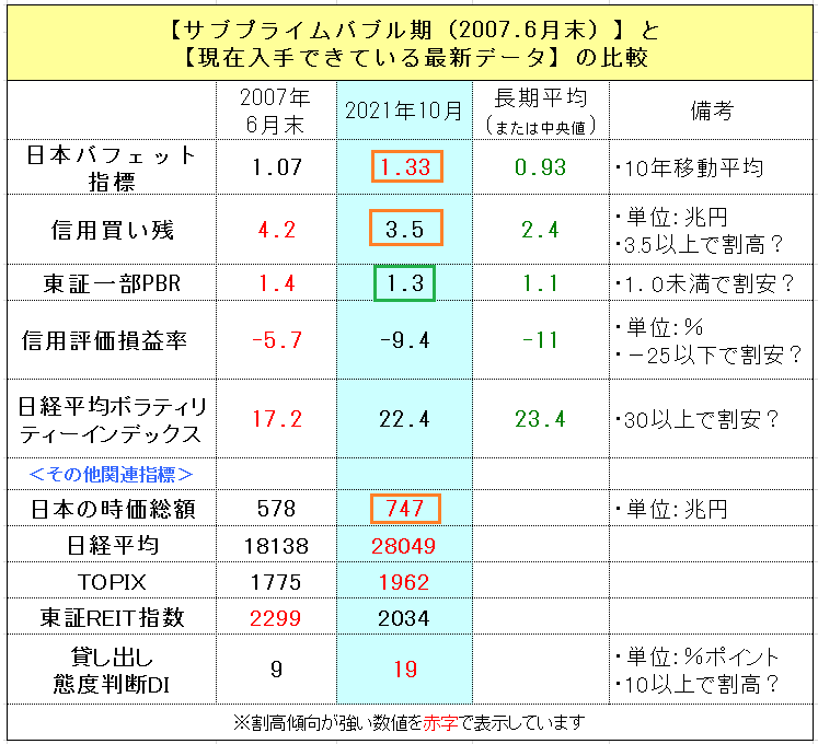 f:id:yukimatu-tousi:20211009142842p:plain