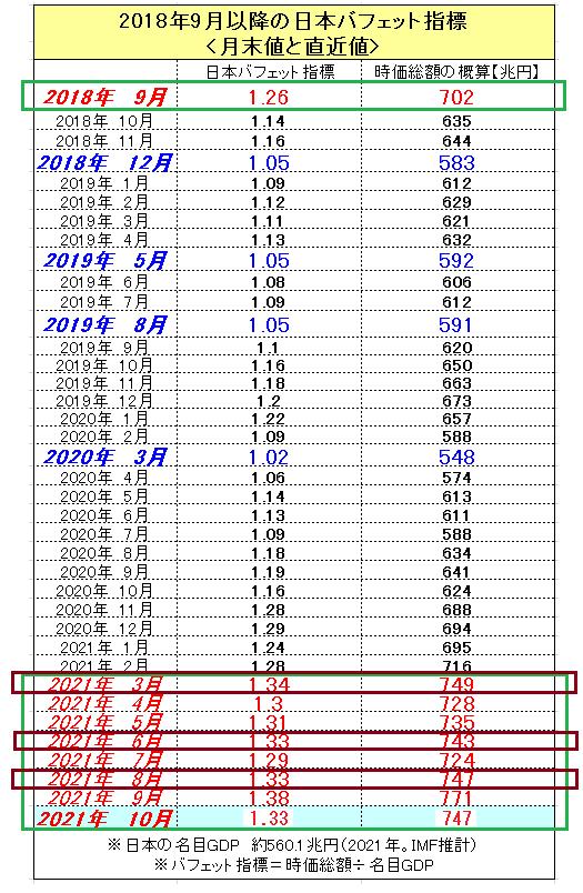 f:id:yukimatu-tousi:20211009144452p:plain