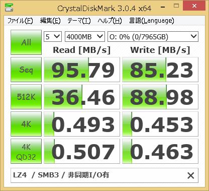 f:id:yukimi0721:20150412225552p:plain