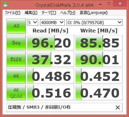 f:id:yukimi0721:20150412225553p:plain