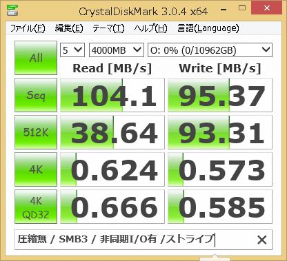f:id:yukimi0721:20150412225554p:plain