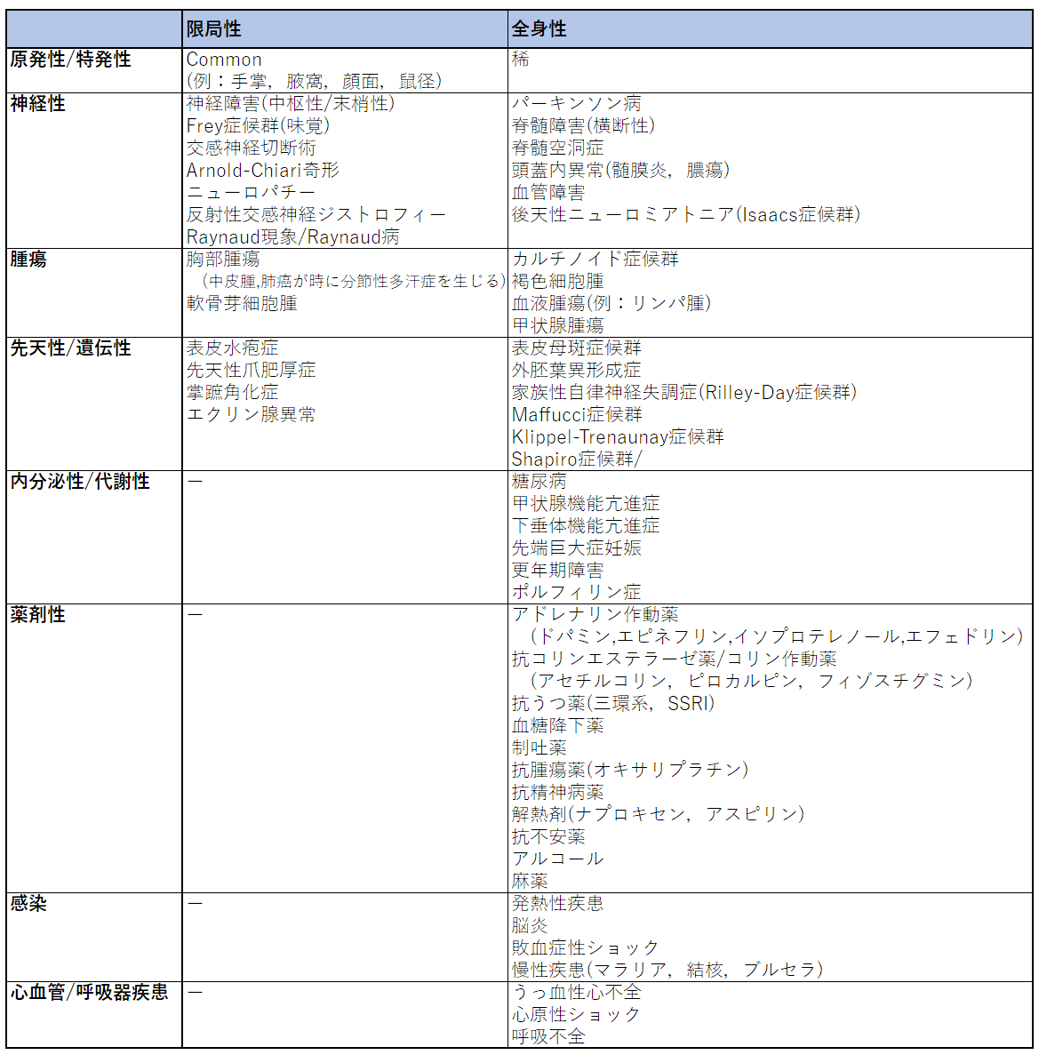 f:id:yukimukae:20190809084234p:plain