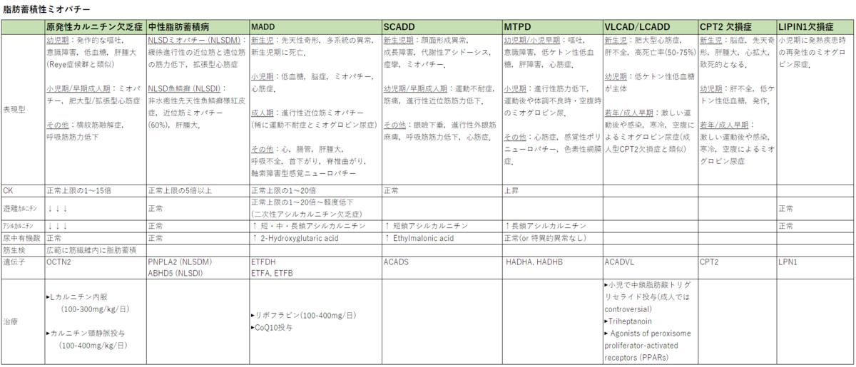 f:id:yukimukae:20190815011952p:plain