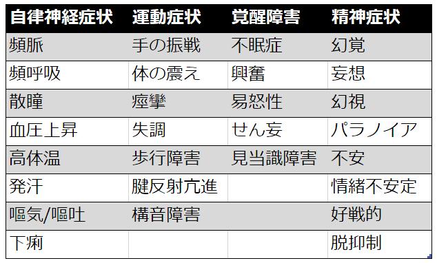f:id:yukimukae:20190827210406p:plain