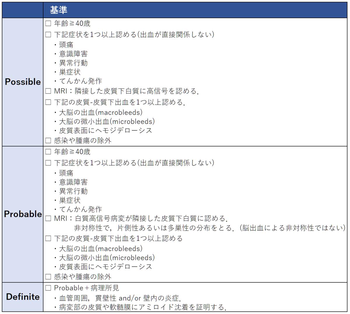 f:id:yukimukae:20191114193937p:plain