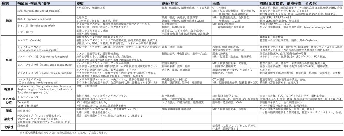 f:id:yukimukae:20200604170504p:plain