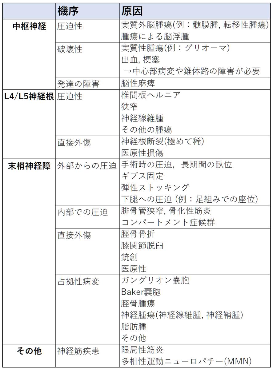 f:id:yukimukae:20200710005115p:plain