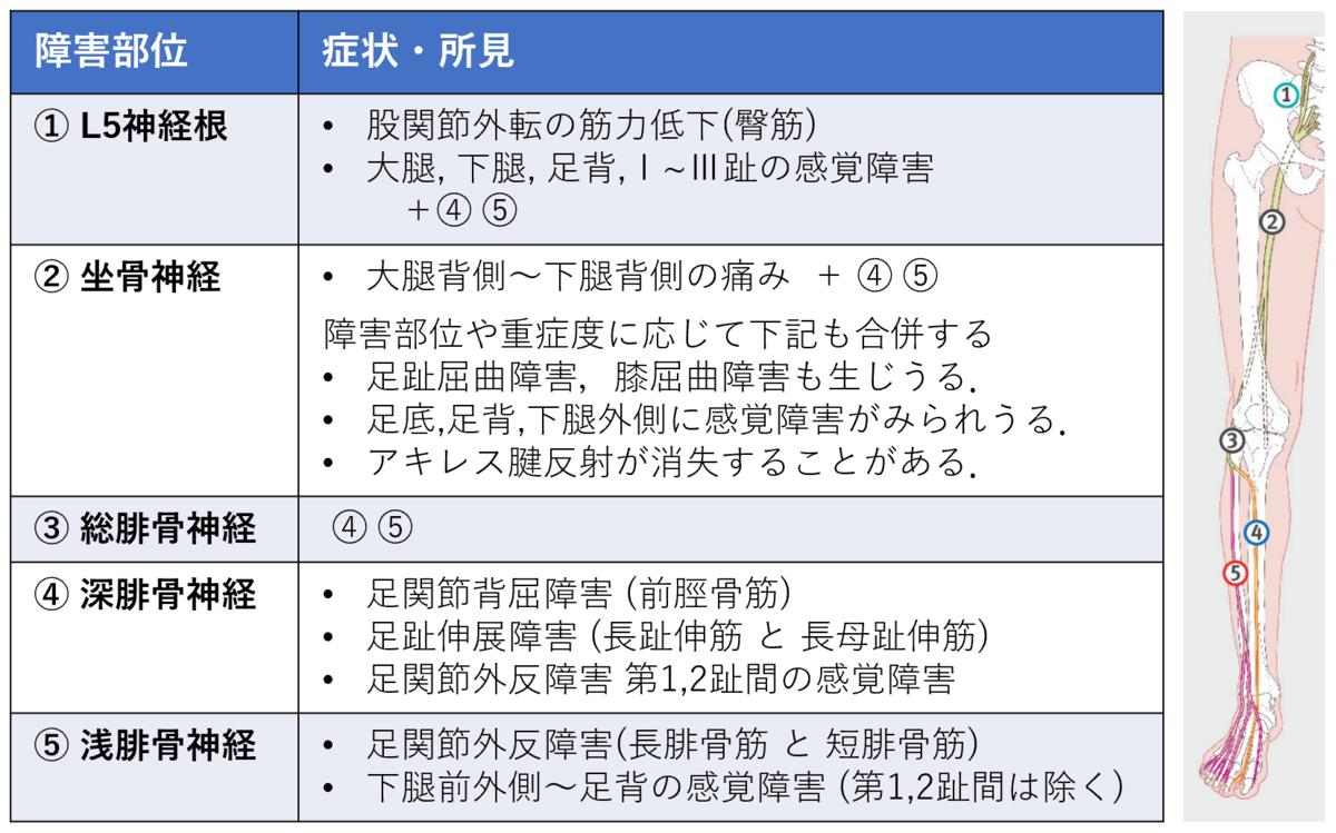 f:id:yukimukae:20200716183526p:plain