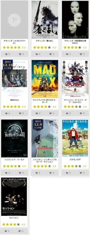 2015見た映画
