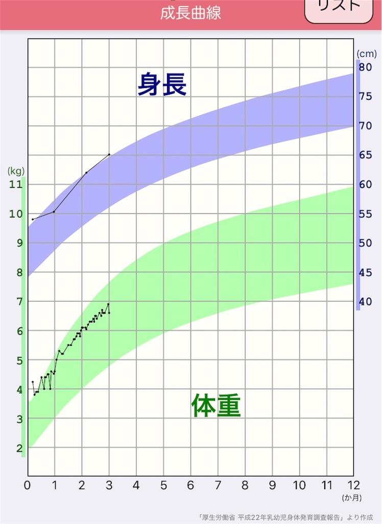 f:id:yukina_na:20181108204120j:image
