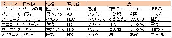 f:id:yukinakun:20180514215833p:plain