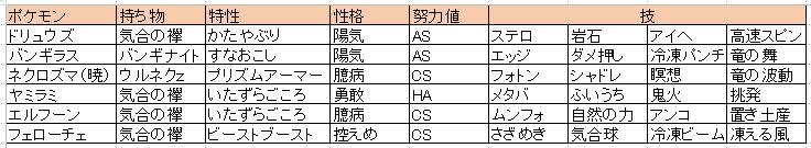 f:id:yukinakun:20180528212954p:plain