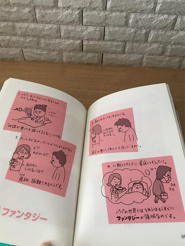 f:id:yukincomama:20170622130744j:image