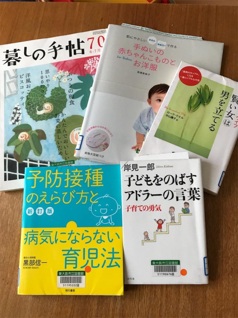 f:id:yukincomama:20171107140327j:image