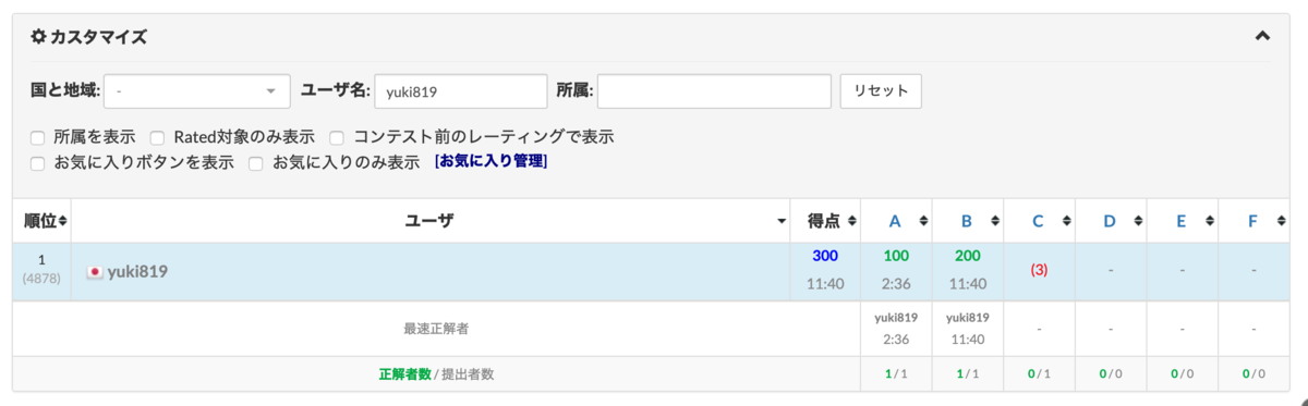 f:id:yukineko4you:20200119230105p:plain