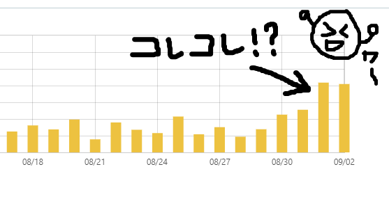 f:id:yukinekokei:20190903081814p:plain