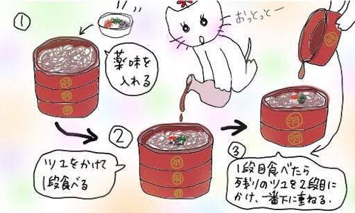 f:id:yukinekokei:20191006231612j:image
