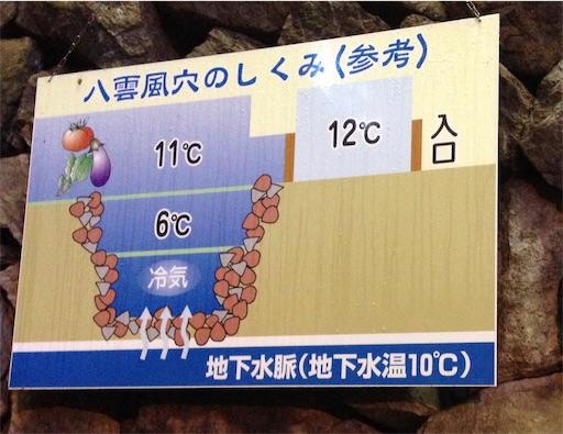 f:id:yukinekokei:20191007214238j:image