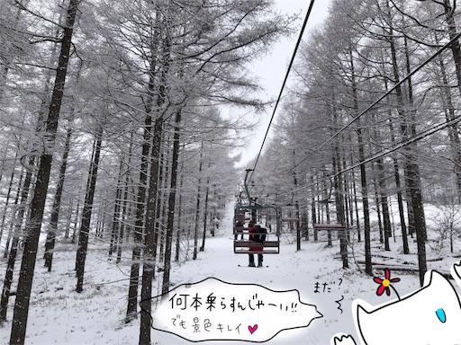 f:id:yukinekokei:20200123103122j:image