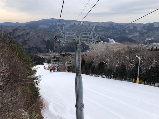 f:id:yukinekokei:20200214173447j:image