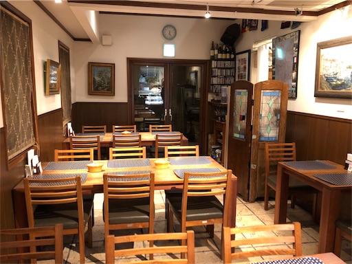 f:id:yukinekokei:20200422203516j:image