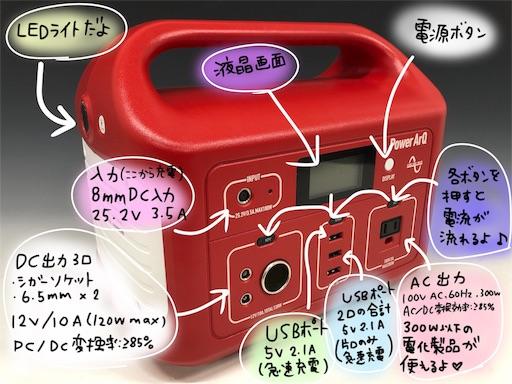 f:id:yukinekokei:20200616134649j:image