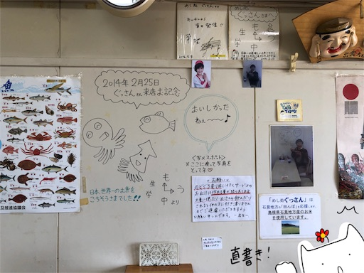 f:id:yukinekokei:20200618192356j:image