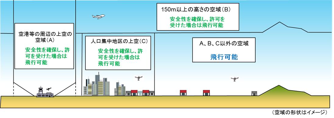 f:id:yukinekokei:20200711122357p:plain