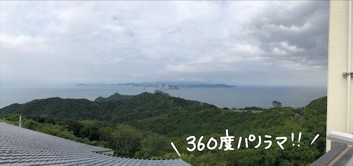f:id:yukinekokei:20200723220710j:image