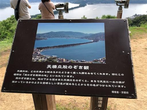 f:id:yukinekokei:20201006222124j:image
