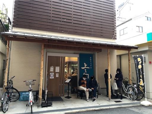 f:id:yukinekokei:20210321145338j:image