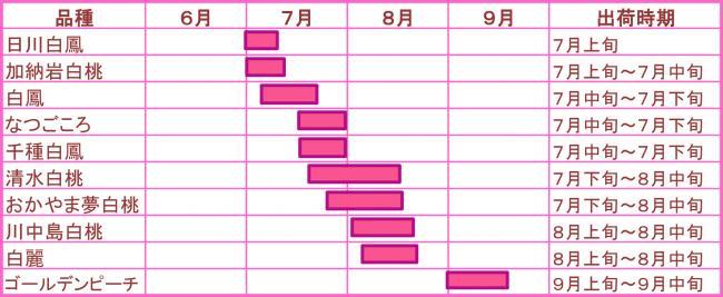 f:id:yukinekokei:20210721062954j:plain