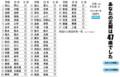 日本地図Click 都道府県の暗記に 勉強に役立つサイト Start Point
