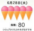 [ハイク]アイス指数