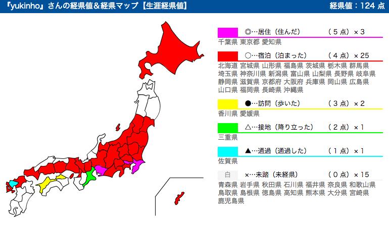 経県値(2014年12月30日時点)