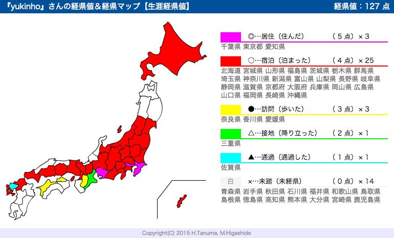 経県値(2015年12月30日時点)