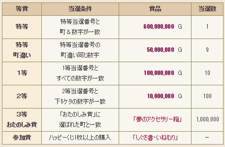 f:id:yukinkomoo:20170711084220p:plain