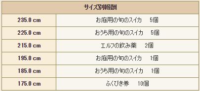 f:id:yukinkomoo:20170831185310p:plain