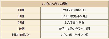 f:id:yukinkomoo:20171020083908p:plain