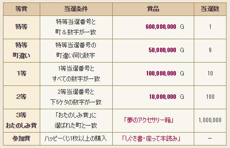 f:id:yukinkomoo:20171203161228p:plain