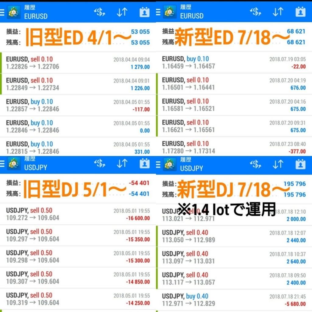 f:id:yukino-auto-fx:20180826022306j:plain