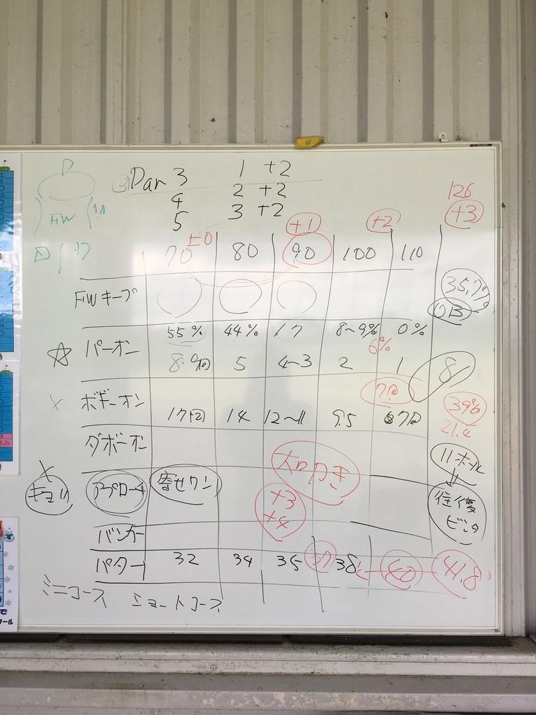 f:id:yukinochang:20181020204948j:plain