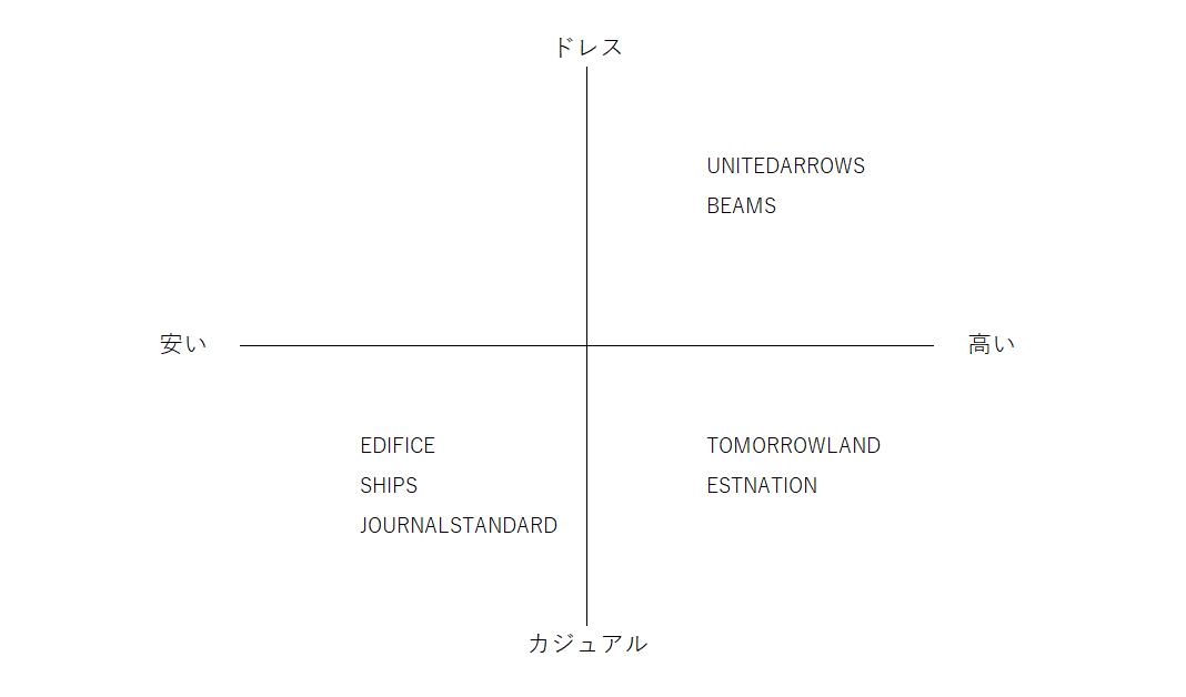 f:id:yukinohini-yusa:20210122164829p:plain