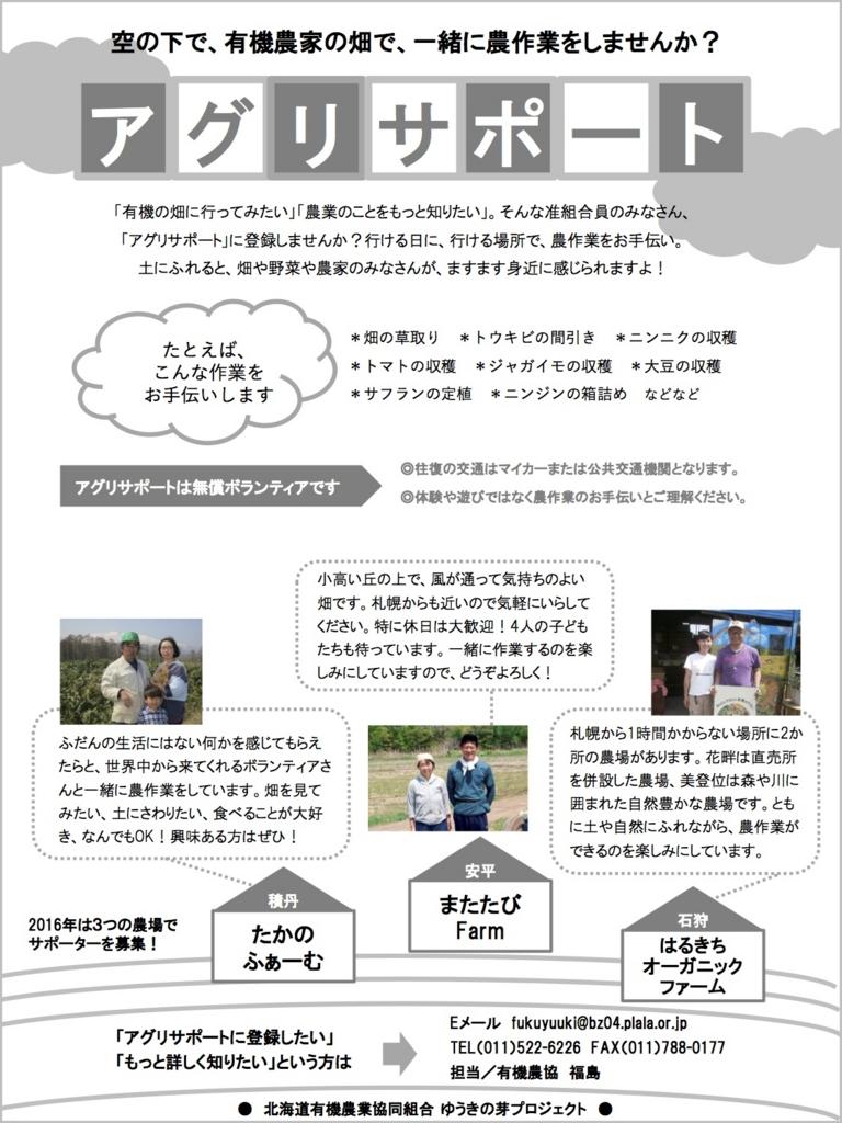 f:id:yukinomi:20160530032427j:plain
