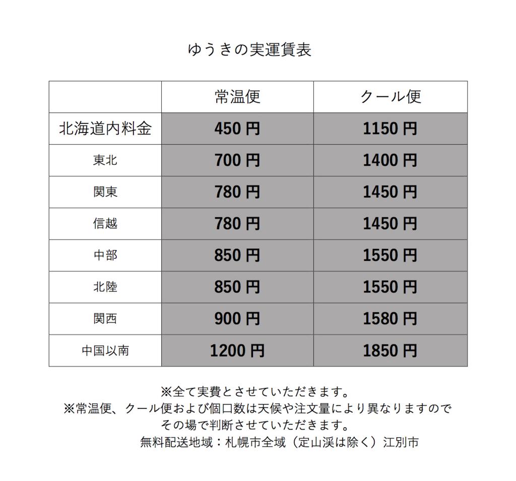 f:id:yukinomi:20180403025515j:plain