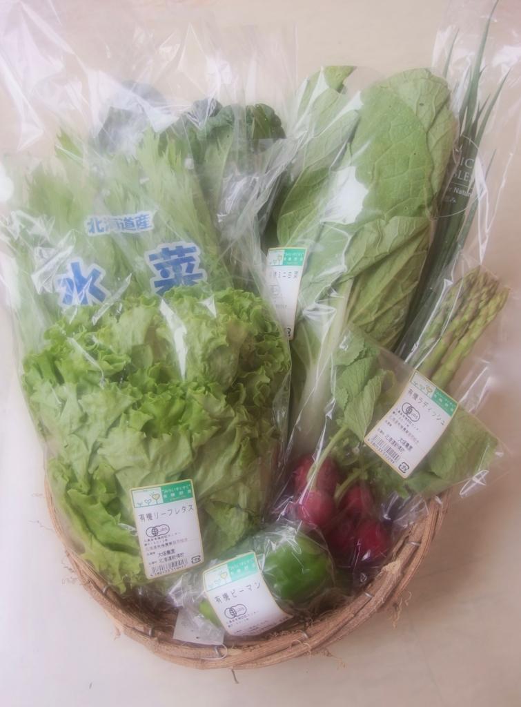 f:id:yukinomi:20180525114424j:plain