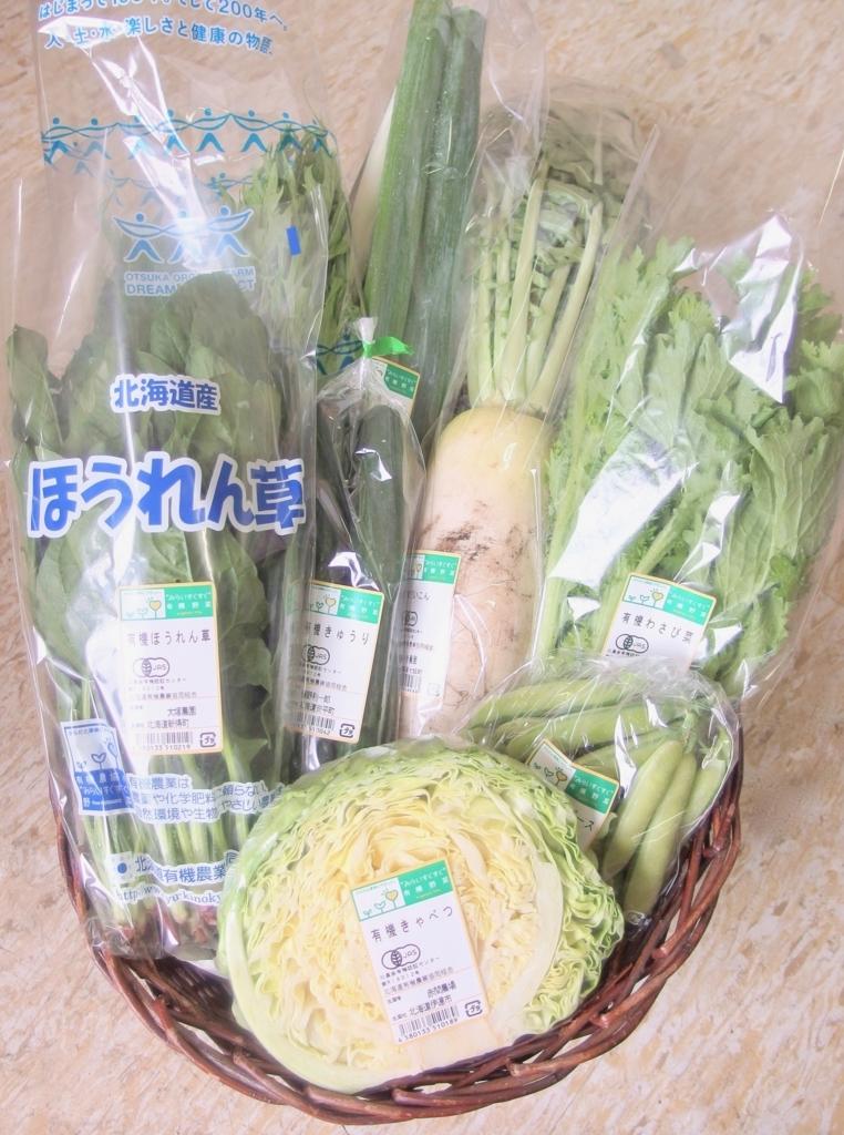 f:id:yukinomi:20180620151011j:plain