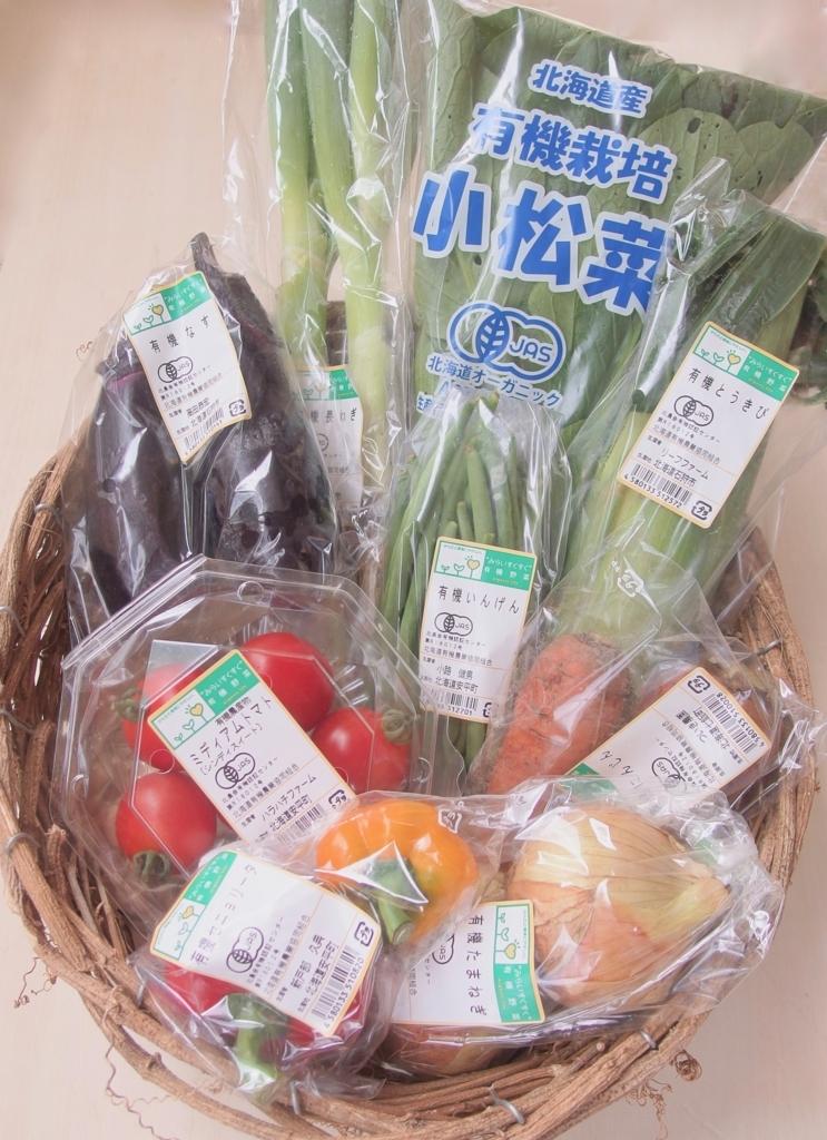 f:id:yukinomi:20180820113113j:plain