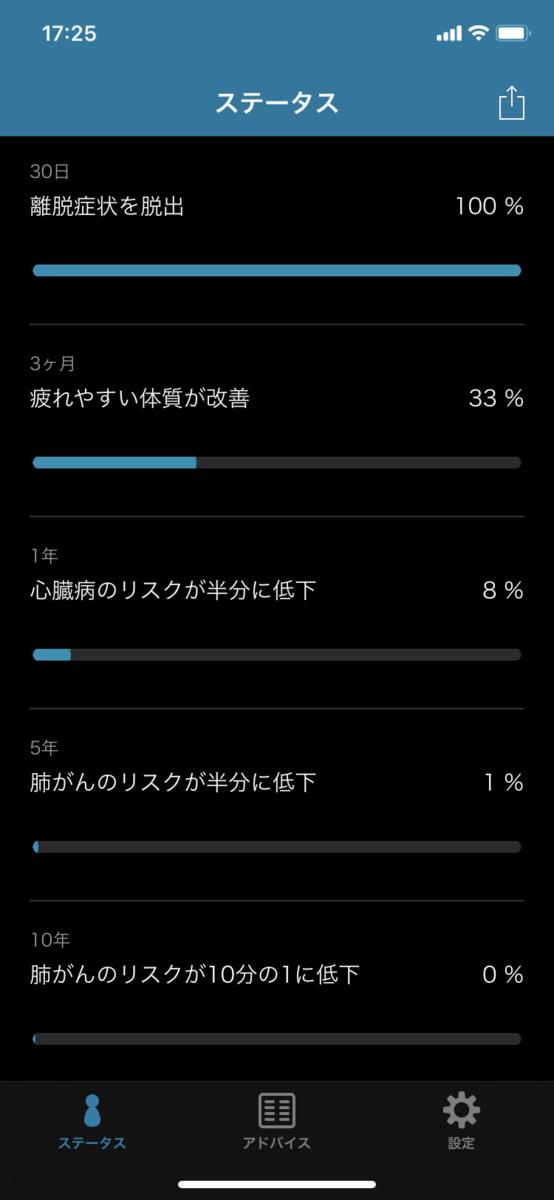f:id:yukinononikki20200215:20210727104150p:plain